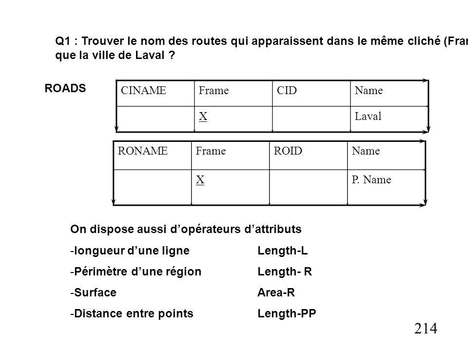214 Q1 : Trouver le nom des routes qui apparaissent dans le même cliché (Frame) que la ville de Laval .
