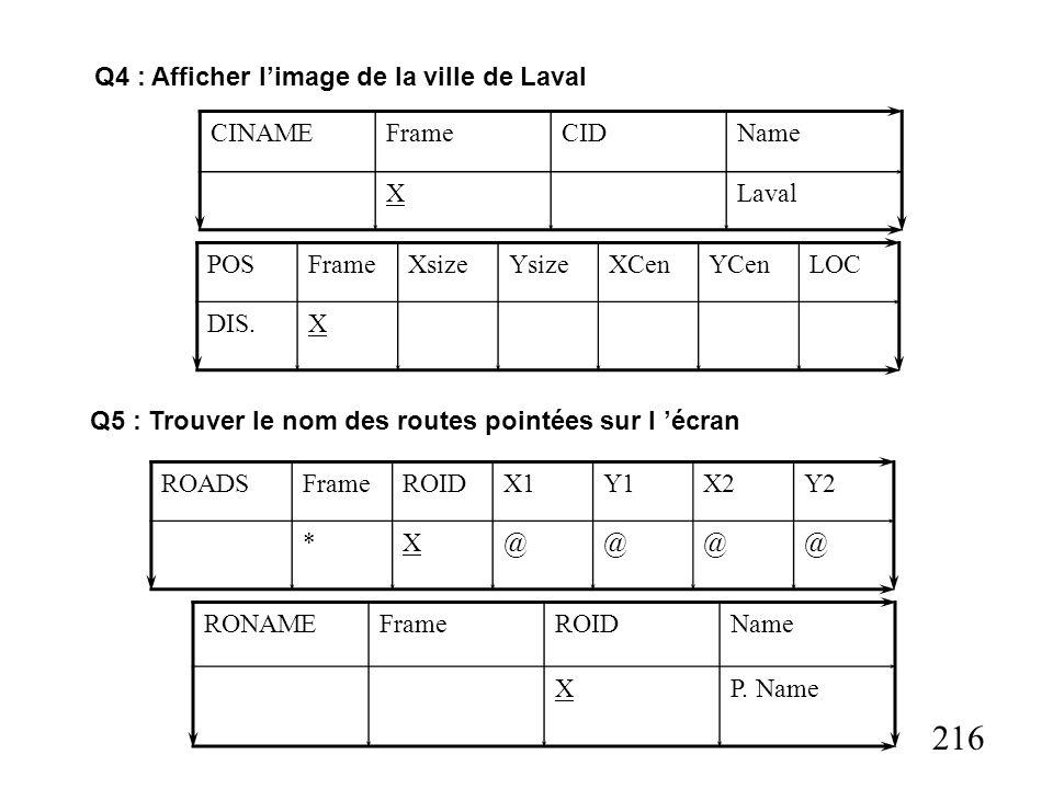 216 CINAMEFrameCIDName XLaval Q4 : Afficher limage de la ville de Laval POSFrameXsizeYsizeXCenYCenLOC DIS.X ROADSFrameROIDX1Y1X2Y2 *X@@@@ Q5 : Trouver le nom des routes pointées sur l écran RONAMEFrameROIDName XP.