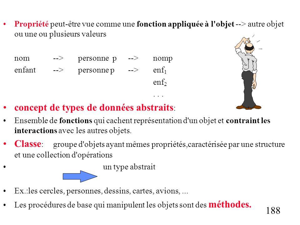 199 Traitement dimages Traitement et reconnaissance PRIP Graphique Image Description symbolique Génération de schémas à partir de description