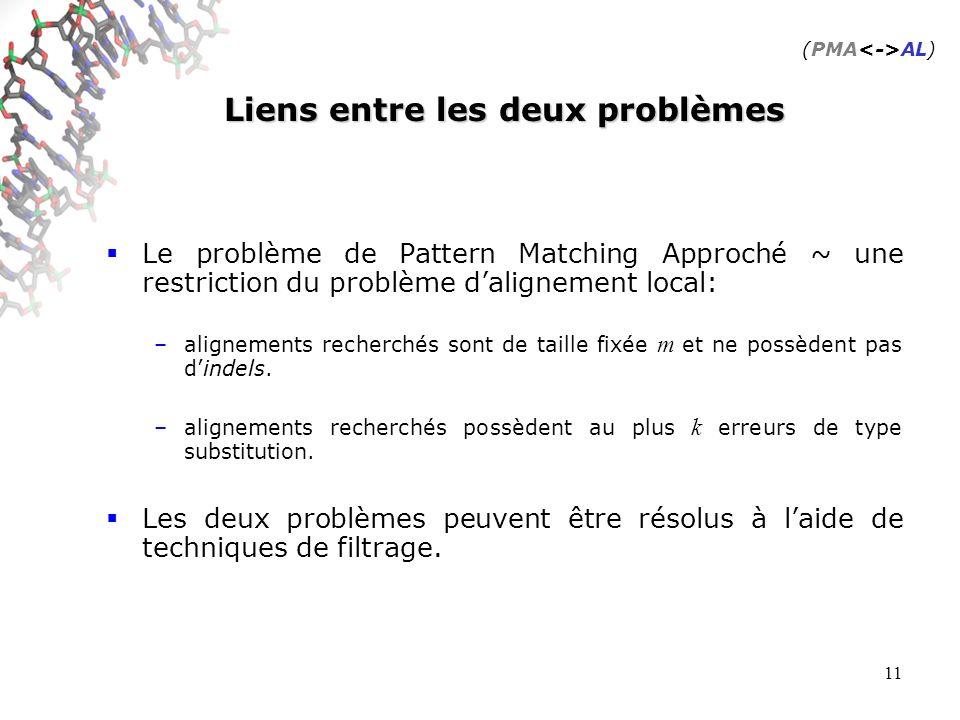 11 Liens entre les deux problèmes Le problème de Pattern Matching Approché ~ une restriction du problème dalignement local: –alignements recherchés sont de taille fixée m et ne possèdent pas dindels.