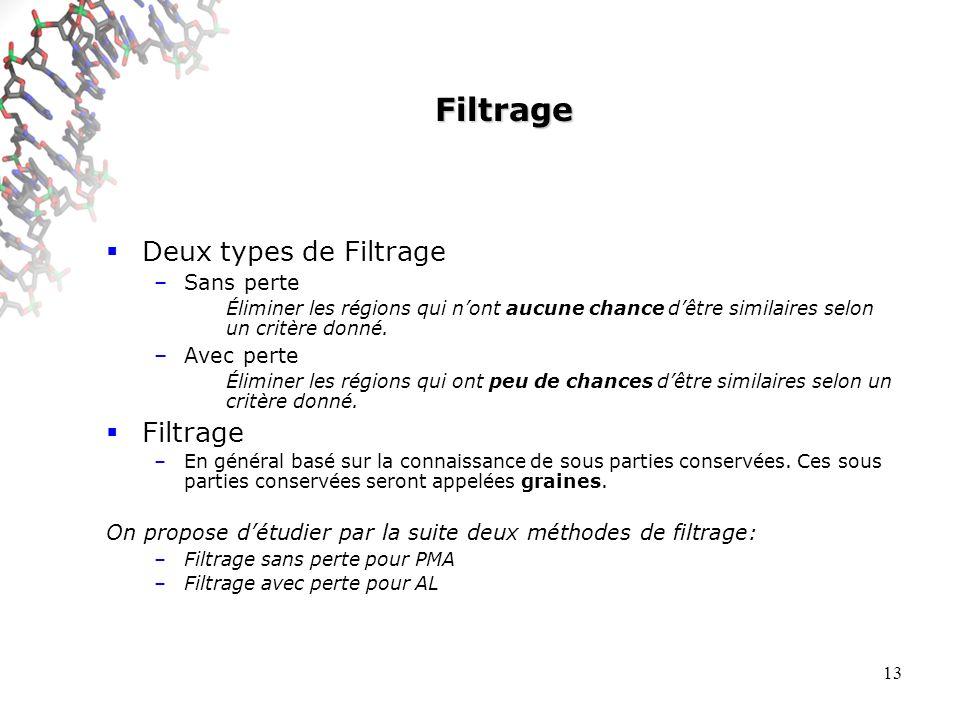 13 Filtrage Deux types de Filtrage –Sans perte Éliminer les régions qui nont aucune chance dêtre similaires selon un critère donné.