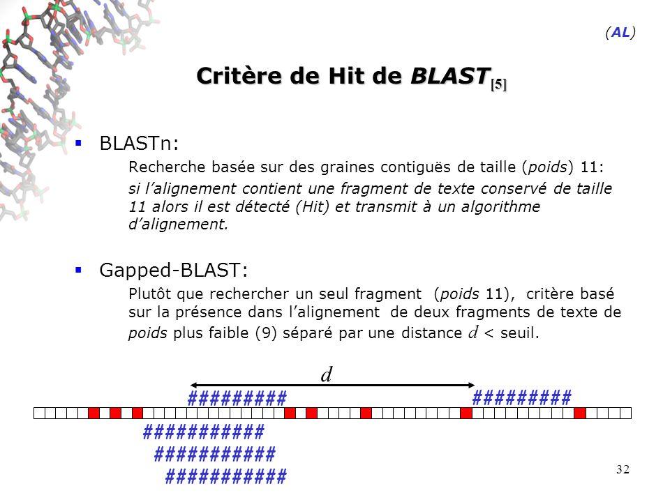 32 Critère de Hit de BLAST [5] BLASTn: Recherche basée sur des graines contiguës de taille (poids) 11: si lalignement contient une fragment de texte conservé de taille 11 alors il est détecté (Hit) et transmit à un algorithme dalignement.