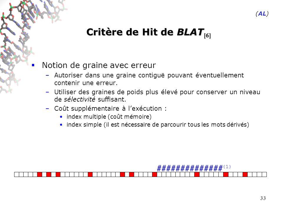 33 Critère de Hit de BLAT [6] Notion de graine avec erreur –Autoriser dans une graine contiguë pouvant éventuellement contenir une erreur.