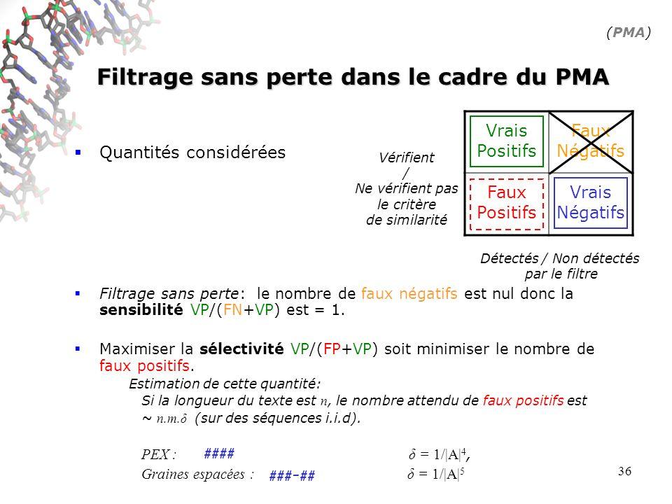 36 Filtrage sans perte dans le cadre du PMA Quantités considérées Filtrage sans perte: le nombre de faux négatifs est nul donc la sensibilité VP/(FN+VP) est = 1.