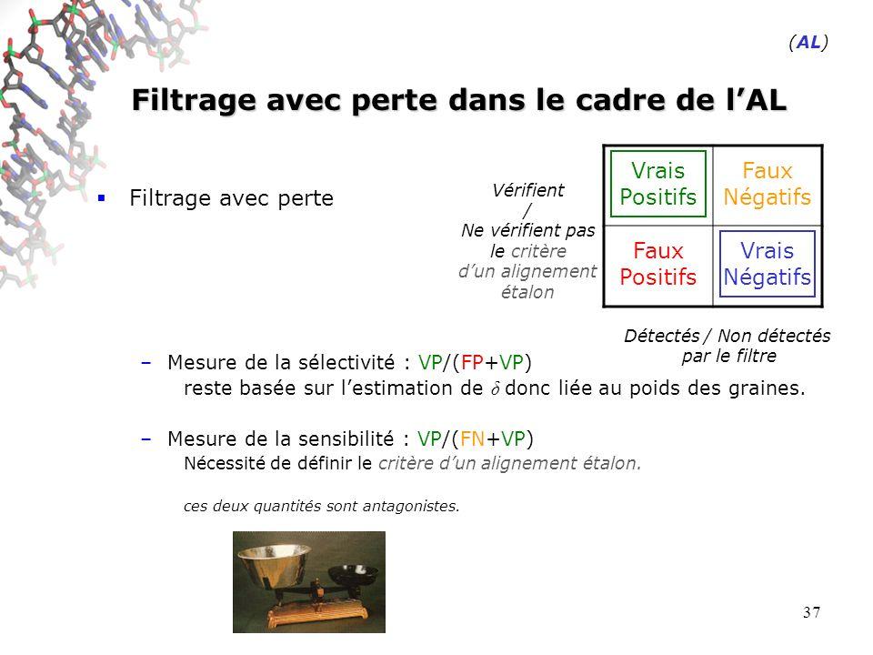 37 Filtrage avec perte dans le cadre de lAL Filtrage avec perte –Mesure de la sélectivité : VP/(FP+VP) reste basée sur lestimation de δ donc liée au poids des graines.
