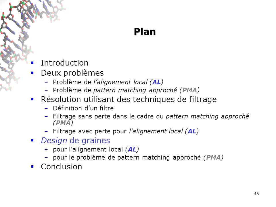 49 Plan Introduction Deux problèmes –Problème de lalignement local (AL) –Problème de pattern matching approché (PMA) Résolution utilisant des techniques de filtrage –Définition dun filtre –Filtrage sans perte dans le cadre du pattern matching approché (PMA) –Filtrage avec perte pour lalignement local (AL) Design de graines –pour lalignement local (AL) –pour le problème de pattern matching approché (PMA) Conclusion
