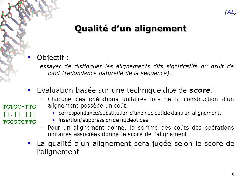 5 Qualité dun alignement Objectif : essayer de distinguer les alignements dits significatifs du bruit de fond (redondance naturelle de la séquence).