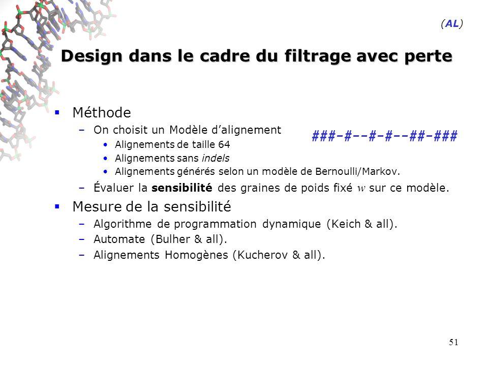 51 Design dans le cadre du filtrage avec perte Méthode –On choisit un Modèle dalignement Alignements de taille 64 Alignements sans indels Alignements générés selon un modèle de Bernoulli/Markov.