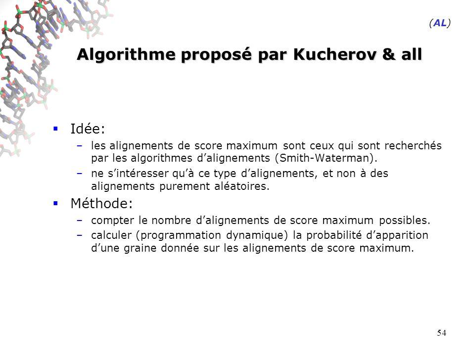 54 Algorithme proposé par Kucherov & all Idée: –les alignements de score maximum sont ceux qui sont recherchés par les algorithmes dalignements (Smith-Waterman).