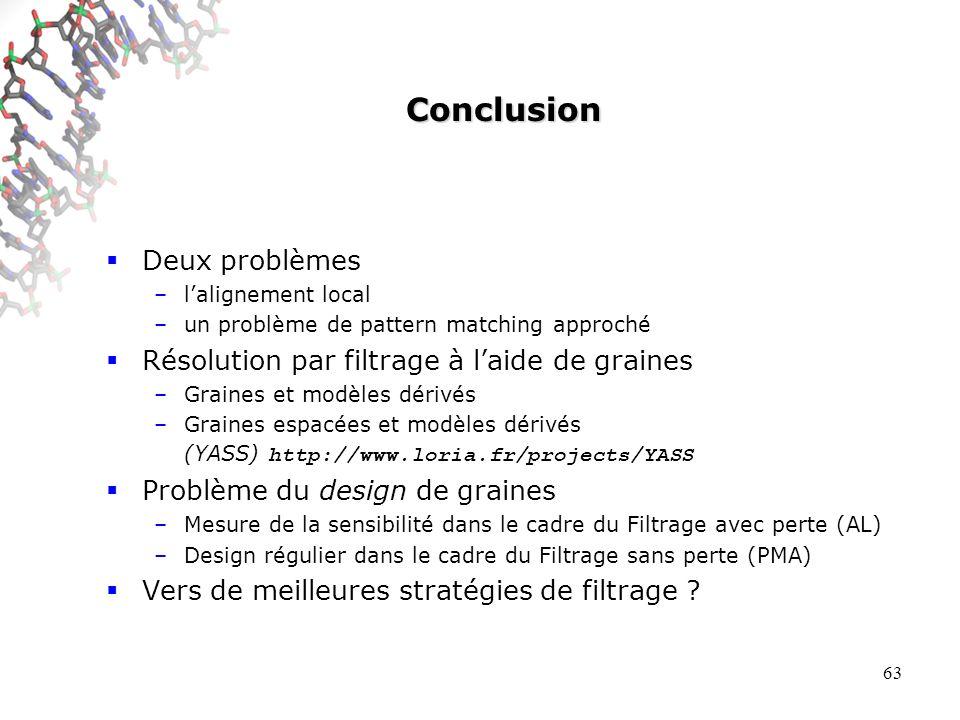 63 Conclusion Deux problèmes –lalignement local –un problème de pattern matching approché Résolution par filtrage à laide de graines –Graines et modèles dérivés –Graines espacées et modèles dérivés (YASS) http://www.loria.fr/projects/YASS Problème du design de graines –Mesure de la sensibilité dans le cadre du Filtrage avec perte (AL) –Design régulier dans le cadre du Filtrage sans perte (PMA) Vers de meilleures stratégies de filtrage