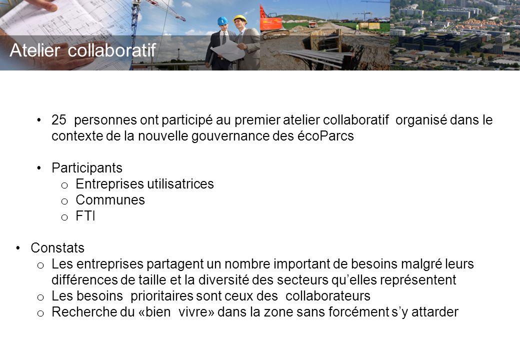 Atelier collaboratif 25 personnes ont participé au premier atelier collaboratif organisé dans le contexte de la nouvelle gouvernance des écoParcs Part
