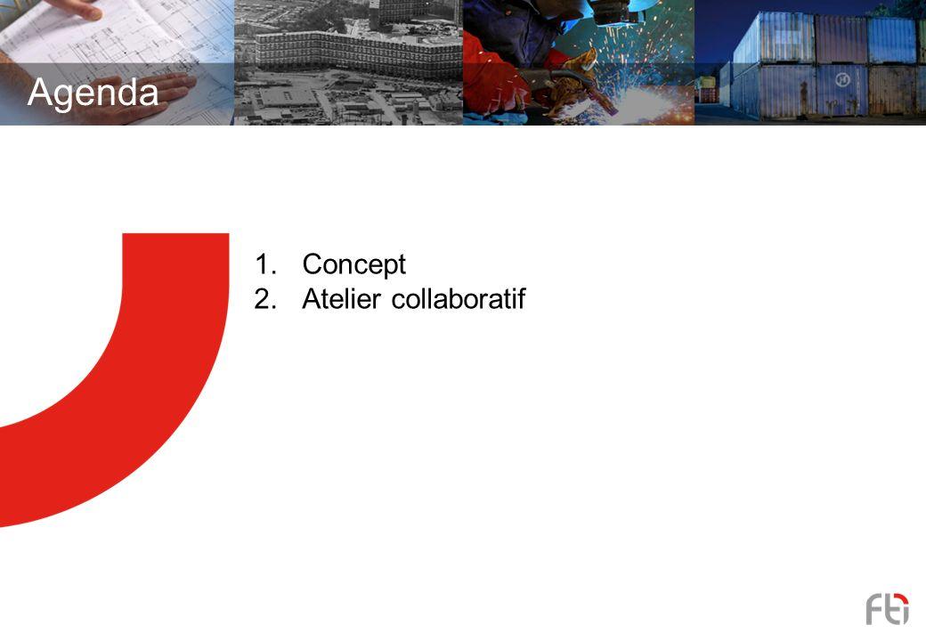 Agenda 1.Concept 2.Atelier collaboratif