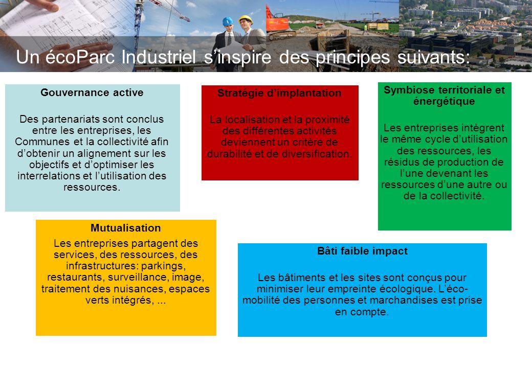 Un écoParc Industriel sinspire des principes suivants: Gouvernance active Des partenariats sont conclus entre les entreprises, les Communes et la coll