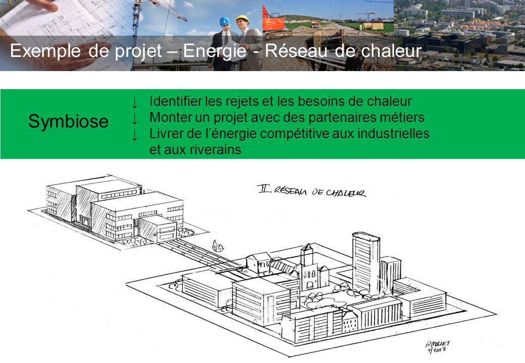 Exemple de projet – Energie - Réseau de chaleur Identifier les rejets et les besoins de chaleur Monter un projet avec des partenaires métiers Livrer de lénergie compétitive aux industrielles et aux riverains Symbiose