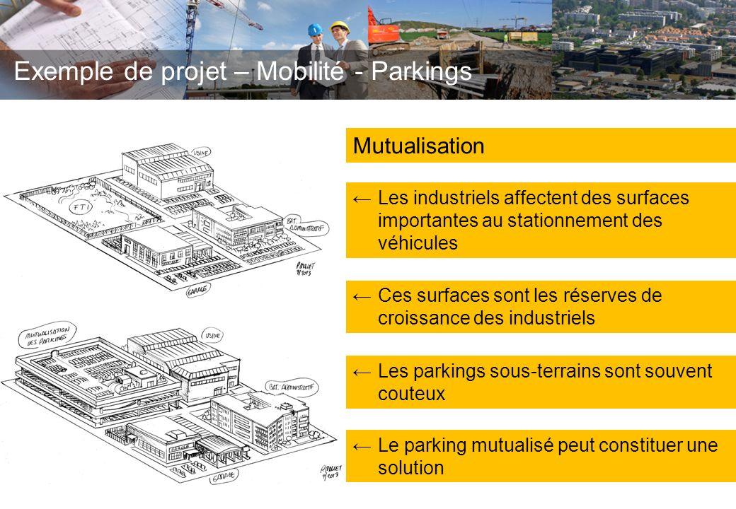 Exemple de projet – Mobilité - Parkings Ces surfaces sont les réserves de croissance des industriels Les parkings sous-terrains sont souvent couteux L