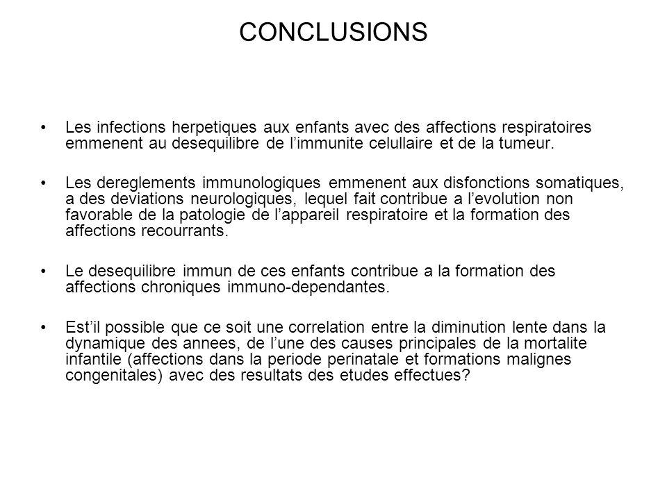 CONCLUSIONS Les infections herpetiques aux enfants avec des affections respiratoires emmenent au desequilibre de limmunite celullaire et de la tumeur.