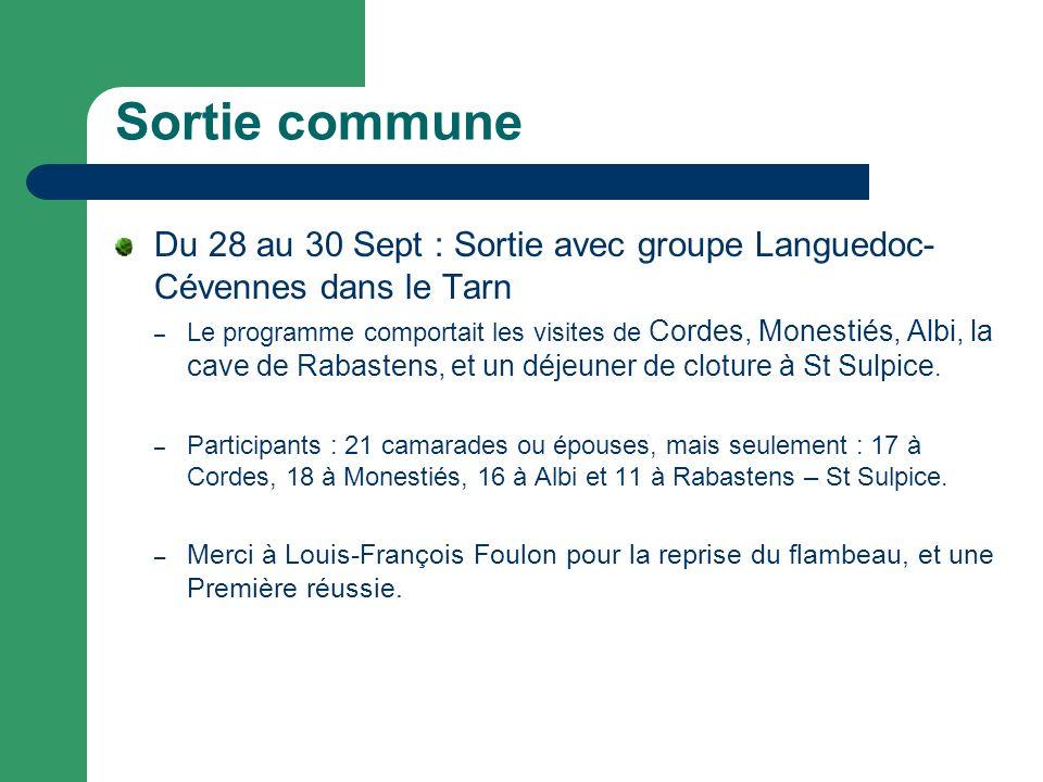 Sortie commune Du 28 au 30 Sept : Sortie avec groupe Languedoc- Cévennes dans le Tarn – Le programme comportait les visites de Cordes, Monestiés, Albi, la cave de Rabastens, et un déjeuner de cloture à St Sulpice.