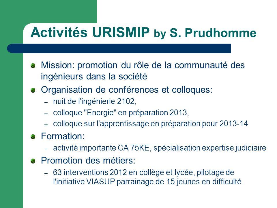Activités URISMIP by S.