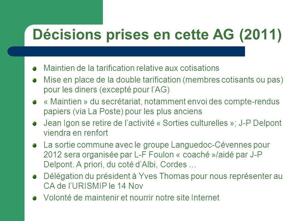 Cotisations 2013 Inchangées depuis 2008 Rappel 2012Prop 2013 Camarades Midi-Pyrénées35 Jeunes promos (2006-2011)15 Autres régions (incl.