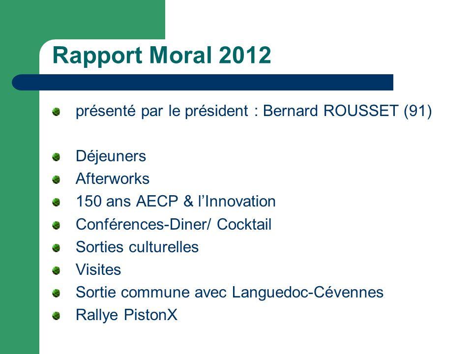 Rapport Moral 2012 présenté par le président : Bernard ROUSSET (91) Déjeuners Afterworks 150 ans AECP & lInnovation Conférences-Diner/ Cocktail Sorties culturelles Visites Sortie commune avec Languedoc-Cévennes Rallye PistonX
