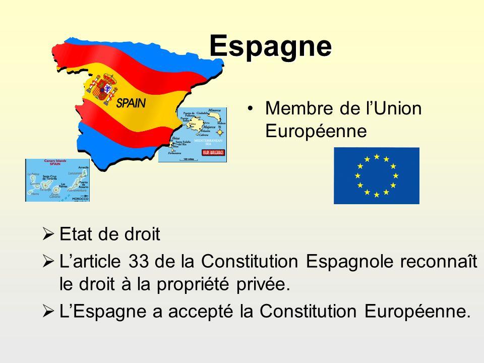 Espagne Espagne Membre de lUnion Européenne Etat de droit Larticle 33 de la Constitution Espagnole reconnaît le droit à la propriété privée. LEspagne