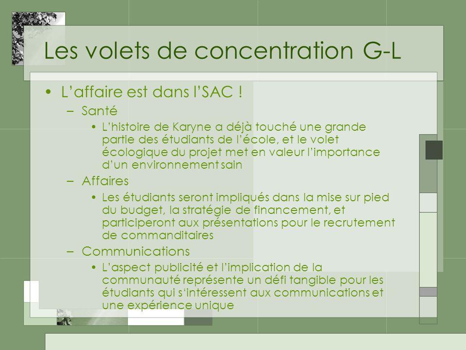 Les volets de concentration G-L Laffaire est dans lSAC .