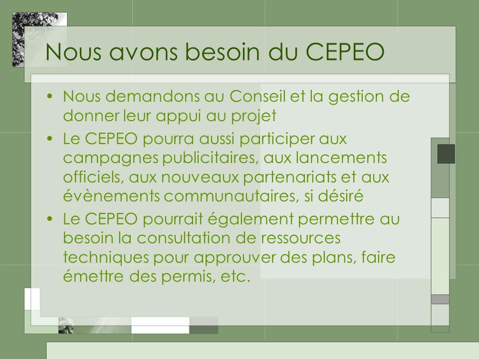 Nous avons besoin du CEPEO Nous demandons au Conseil et la gestion de donner leur appui au projet Le CEPEO pourra aussi participer aux campagnes publicitaires, aux lancements officiels, aux nouveaux partenariats et aux évènements communautaires, si désiré Le CEPEO pourrait également permettre au besoin la consultation de ressources techniques pour approuver des plans, faire émettre des permis, etc.