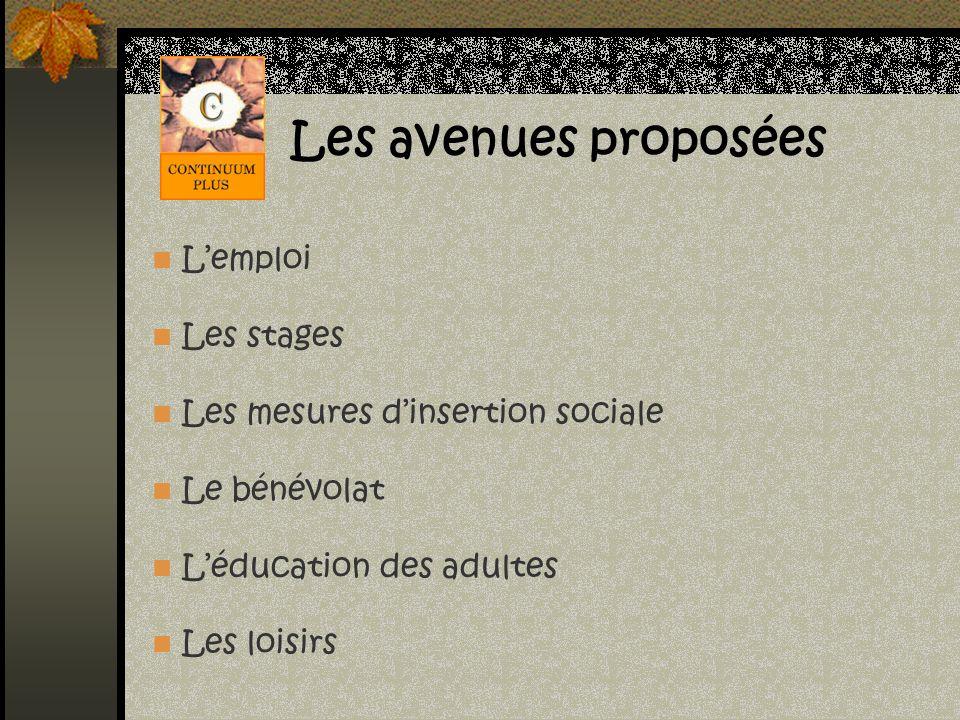Les avenues proposées Lemploi Les stages Les mesures dinsertion sociale Le bénévolat Léducation des adultes Les loisirs