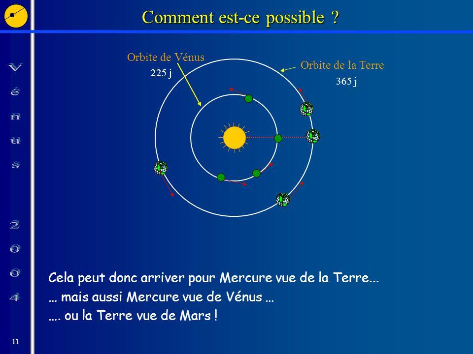11 Comment est-ce possible . Cela peut donc arriver pour Mercure vue de la Terre...