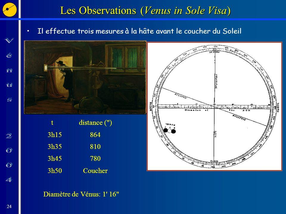 24 Les Observations (Venus in Sole Visa) Il effectue trois mesures à la hâte avant le coucher du Soleil tdistance ( ) 3h15864 3h35810 3h45780 3h50Coucher Diamètre de Vénus: 1 16
