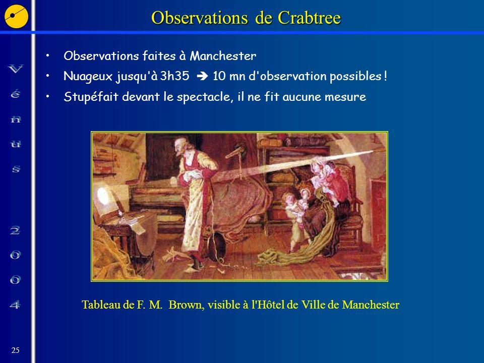 25 Observations de Crabtree Observations faites à Manchester Nuageux jusqu à 3h35 10 mn d observation possibles .