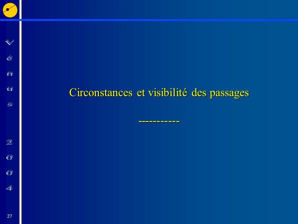 27 Circonstances et visibilité des passages -----------