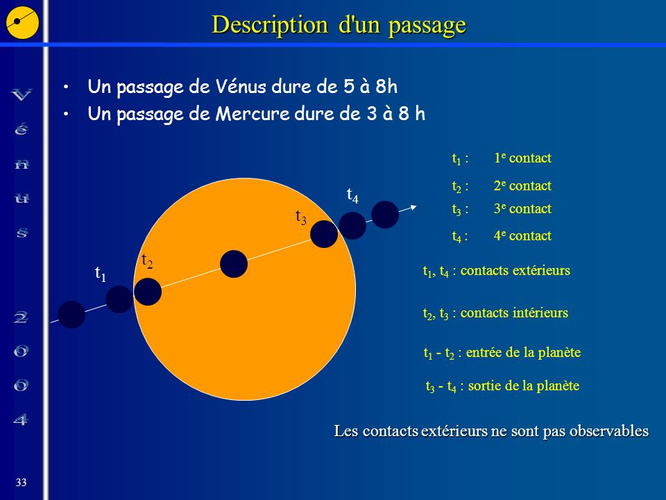 33 Description d'un passage Un passage de Vénus dure de 5 à 8h Un passage de Mercure dure de 3 à 8 h t 1, t 4 : contacts extérieurs t 2, t 3 : contact