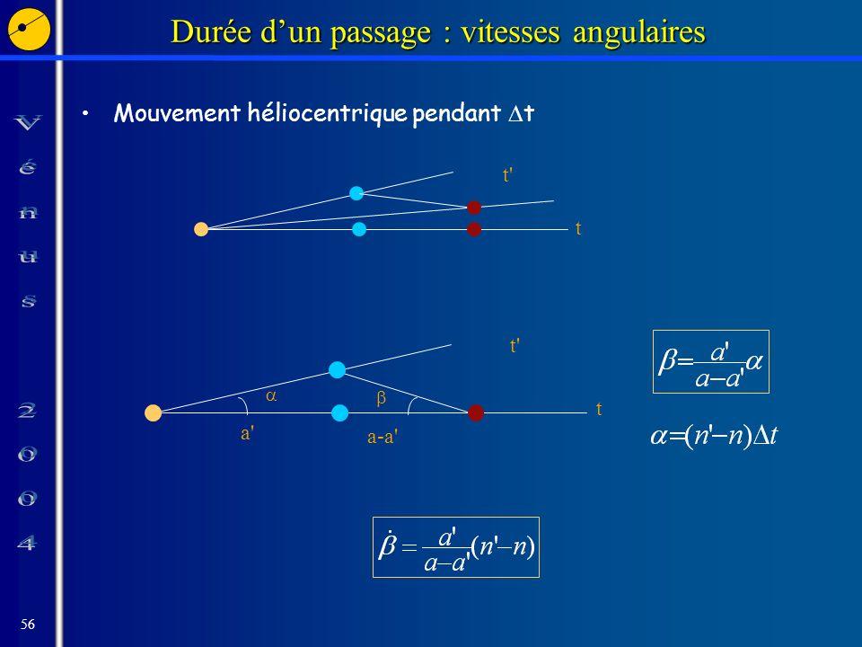 56 Durée dun passage : vitesses angulaires Mouvement héliocentrique pendant t t t t a a-a