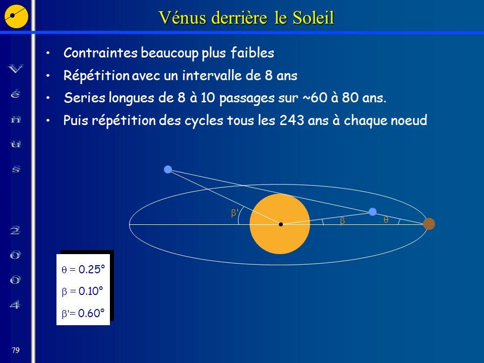 79 Vénus derrière le Soleil Contraintes beaucoup plus faibles Répétition avec un intervalle de 8 ans Series longues de 8 à 10 passages sur ~60 à 80 ans.