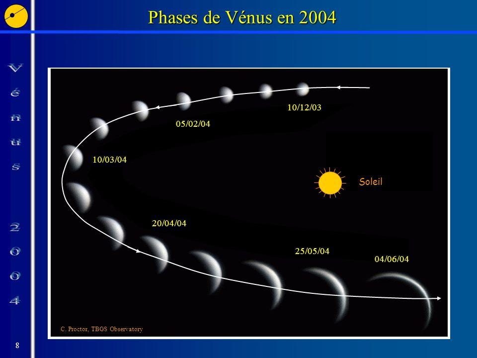 8 C. Proctor, TBGS Observatory Phases de Vénus en 2004 10/12/03 05/02/04 10/03/04 20/04/04 25/05/04 04/06/04 Soleil