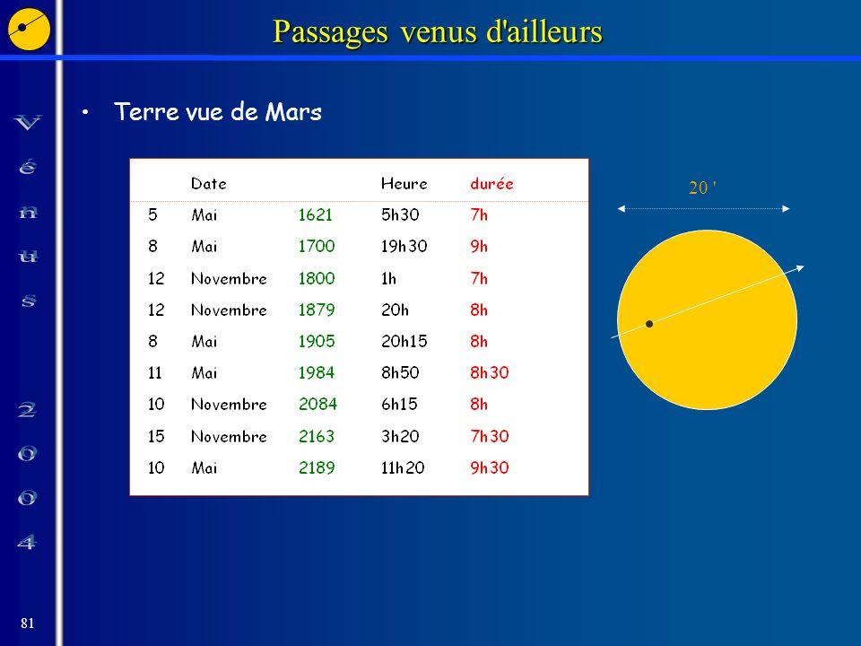 81 Passages venus d ailleurs Terre vue de Mars 20