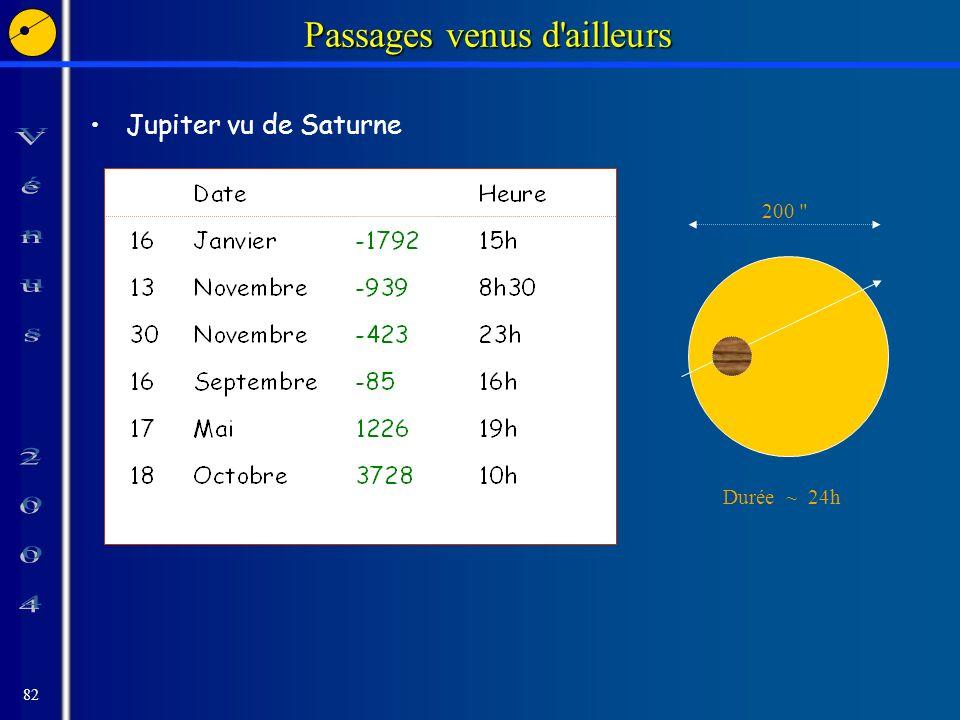 82 Passages venus d ailleurs Jupiter vu de Saturne 200 Durée ~ 24h