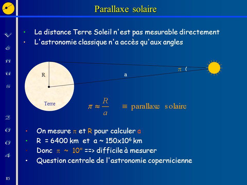 85 Parallaxe solaire La distance Terre Soleil n est pas mesurable directement L astronomie classique n a accès qu aux angles a R Terre On mesure et R pour calculer a R = 6400 km et a ~ 150x10 6 km Donc ~ 10 ==> difficile à mesurer Question centrale de l astronomie copernicienne