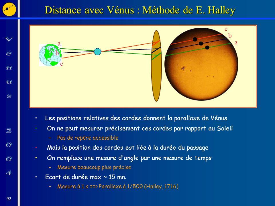92 Distance avec Vénus : Méthode de E.