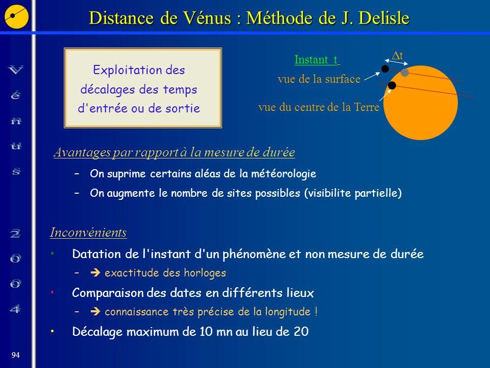 94 Distance de Vénus : Méthode de J.