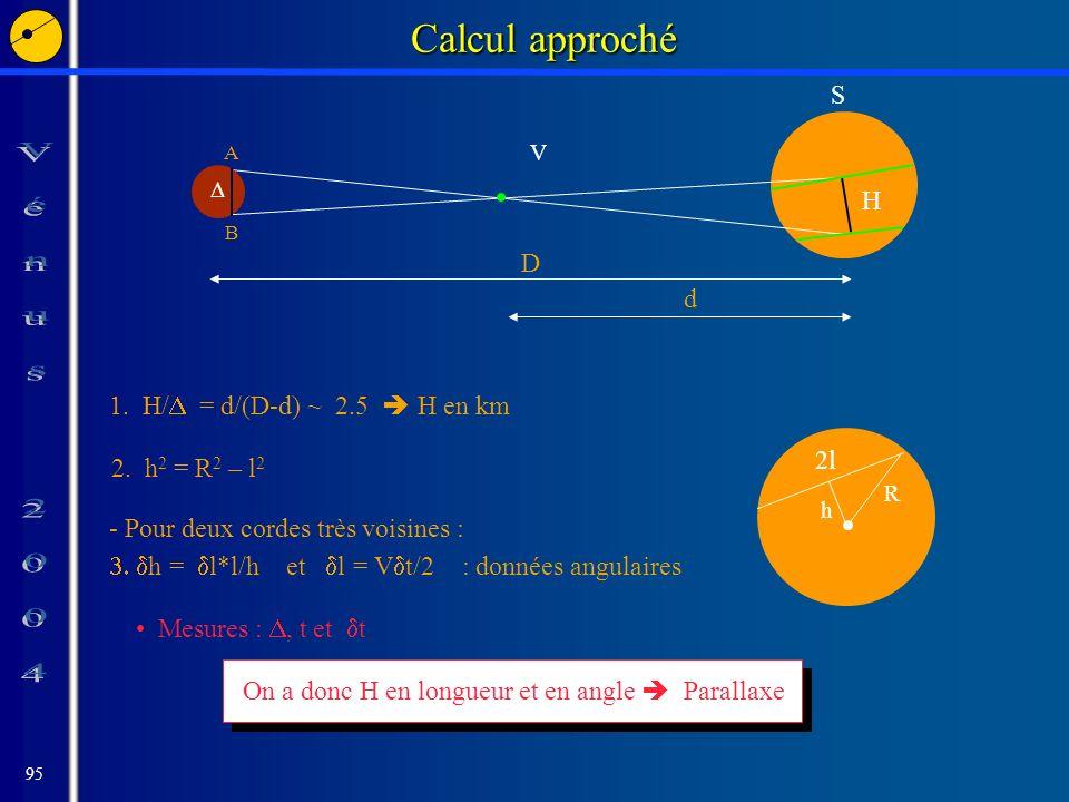 95 Calcul approché A B d D S V H 1. H/ = d/(D-d) ~ 2.5 H en km R 2l h 2.