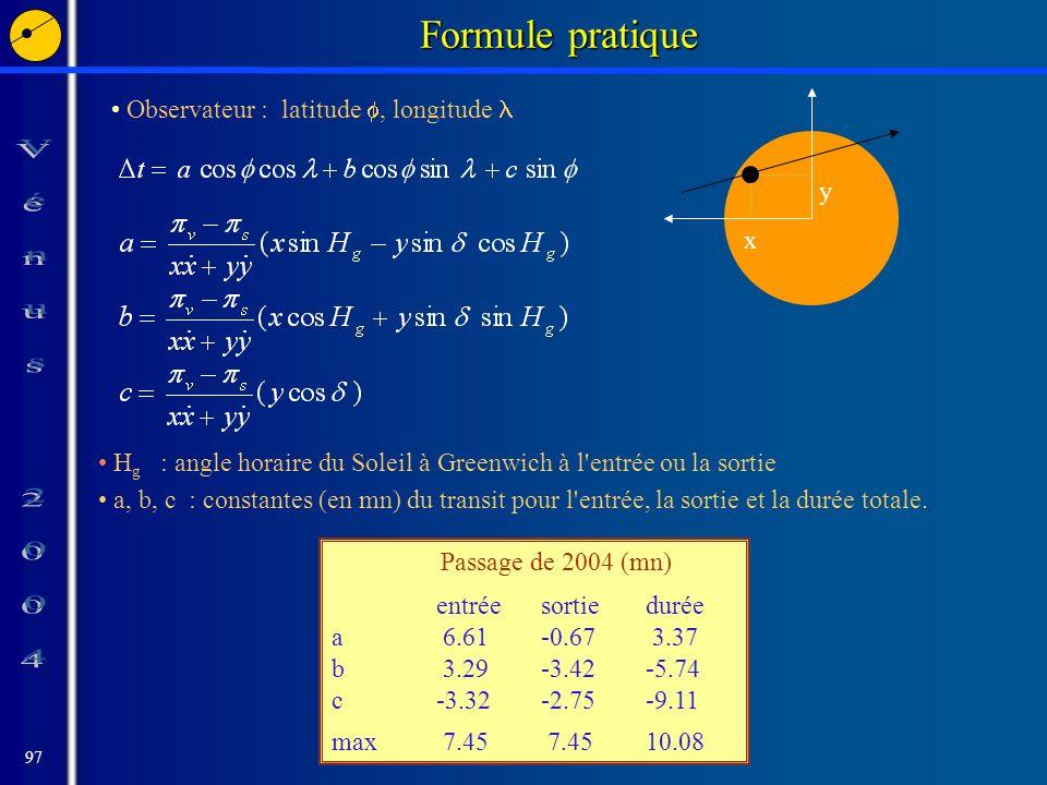 97 Formule pratique x y H g : angle horaire du Soleil à Greenwich à l entrée ou la sortie a, b, c : constantes (en mn) du transit pour l entrée, la sortie et la durée totale.