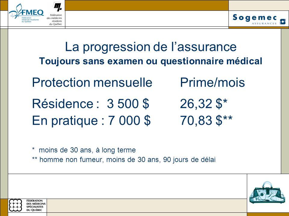 La progression de lassurance Toujours sans examen ou questionnaire médical Protection mensuelle Prime/mois Résidence : 3 500 $ 26,32 $* En pratique :