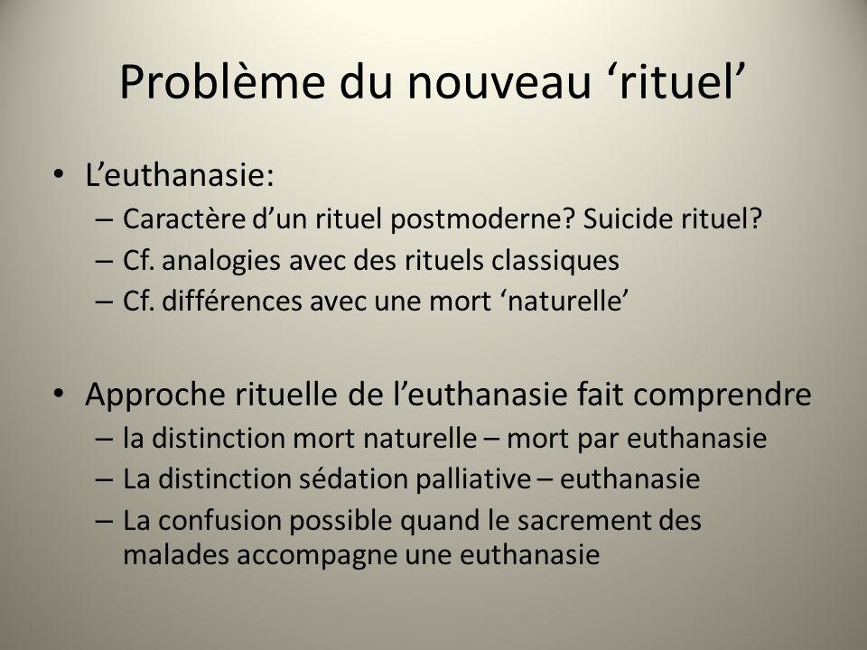 Problème du nouveau rituel Leuthanasie: – Caractère dun rituel postmoderne.