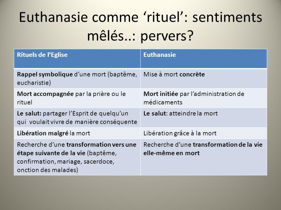 Euthanasie comme rituel: sentiments mêlés..: pervers.