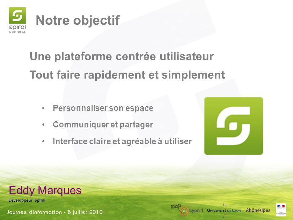 Notre objectif Eddy Marques Développeur Spiral Une plateforme centrée utilisateur Tout faire rapidement et simplement Personnaliser son espace Communiquer et partager Interface claire et agréable à utiliser