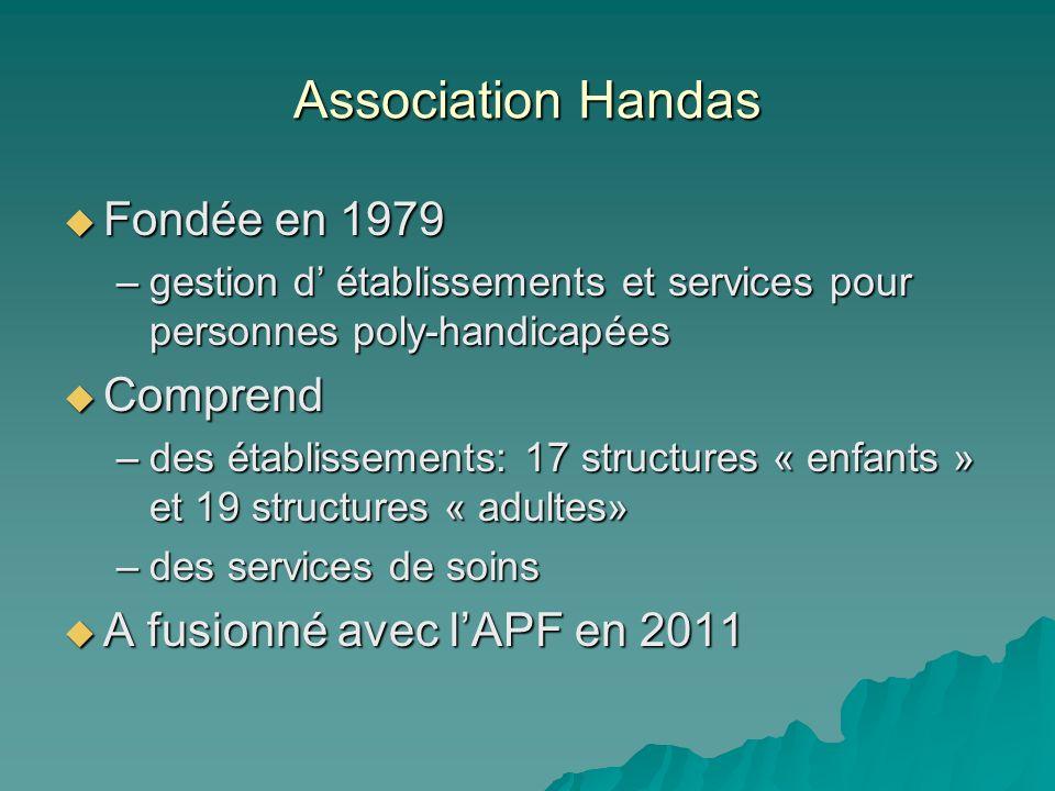 Association Handas Fondée en 1979 Fondée en 1979 –gestion d établissements et services pour personnes poly-handicapées Comprend Comprend –des établissements: 17 structures « enfants » et 19 structures « adultes» –des services de soins A fusionné avec lAPF en 2011 A fusionné avec lAPF en 2011