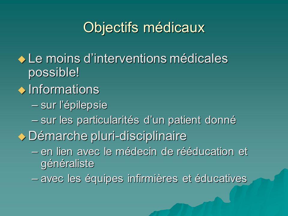 Objectifs médicaux Le moins dinterventions médicales possible.