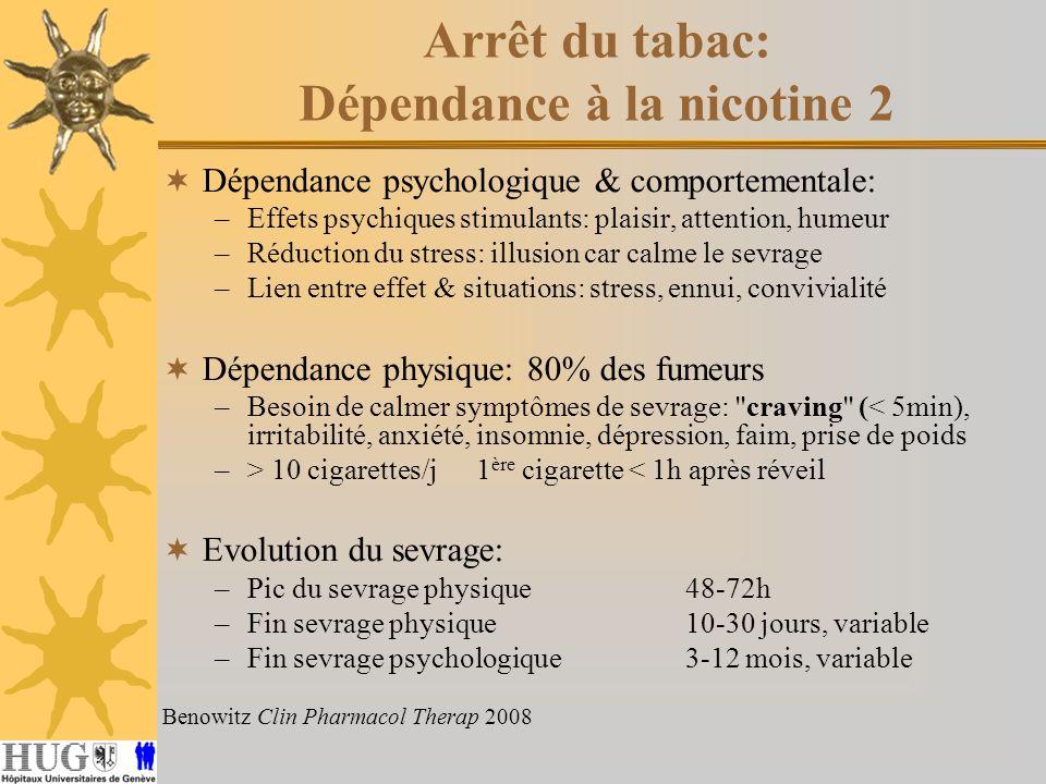 Arrêt du tabac: Dépendance à la nicotine 2 Dépendance psychologique & comportementale: –Effets psychiques stimulants: plaisir, attention, humeur –Réduction du stress: illusion car calme le sevrage –Lien entre effet & situations: stress, ennui, convivialité Dépendance physique: 80% des fumeurs –Besoin de calmer symptômes de sevrage: craving (< 5min), irritabilité, anxiété, insomnie, dépression, faim, prise de poids –> 10 cigarettes/j1 ère cigarette < 1h après réveil Evolution du sevrage: –Pic du sevrage physique48-72h –Fin sevrage physique10-30 jours, variable –Fin sevrage psychologique3-12 mois, variable Benowitz Clin Pharmacol Therap 2008